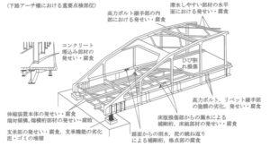 腐食マップ(出展:(公社)日本道路協会 鋼道路橋防食便覧 平成26年3月)